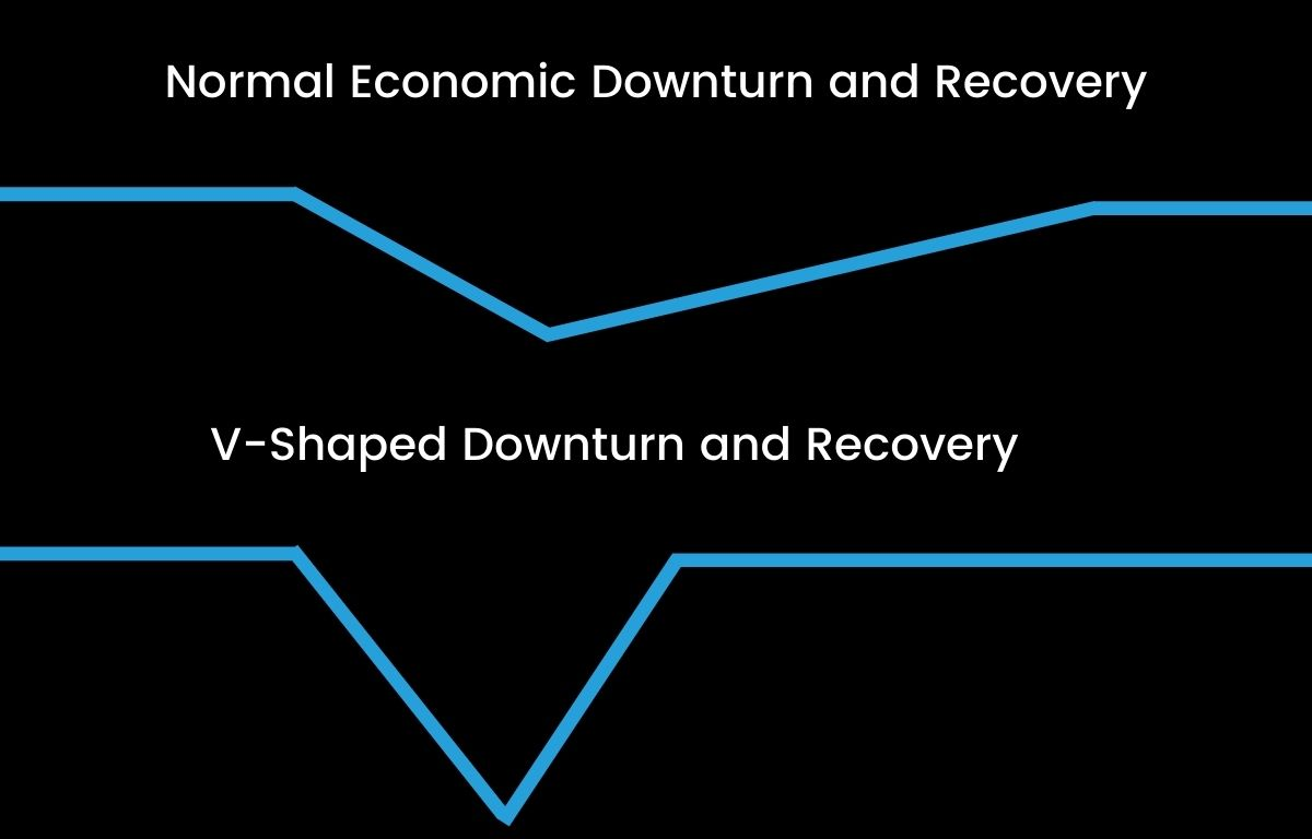 Normal economic recovery vs v-shaped economic recovery